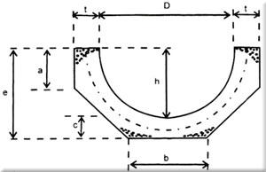 half-round-channel