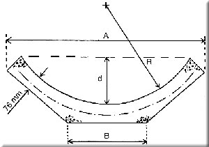 pudu-cut-drains
