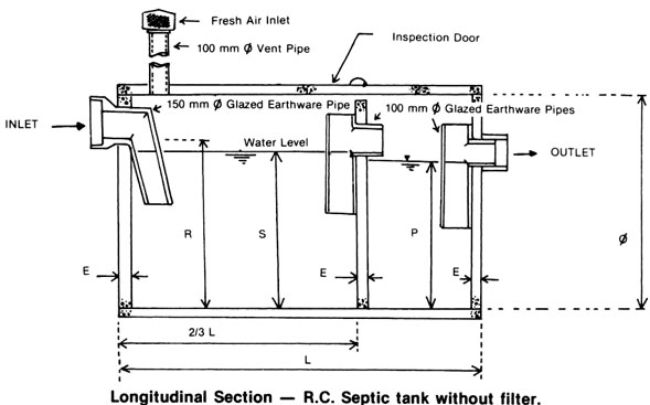 Plant Precast Concrete Septic Tank Construction : Concrete septic tank diagram wiring