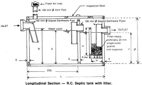 Plant Precast Concrete Septic Tank Construction : Concrete septic tank diagram wiring schemes